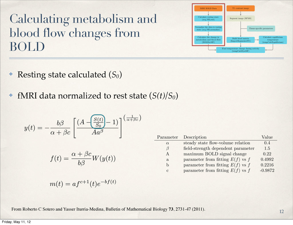 Calculating metabolism and blood flow changes f...