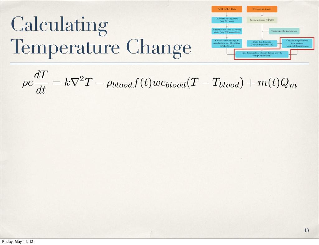 Calculating Temperature Change 13 Friday, May 1...