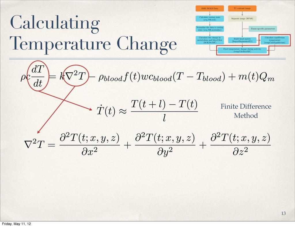 Calculating Temperature Change 13 Finite Differ...