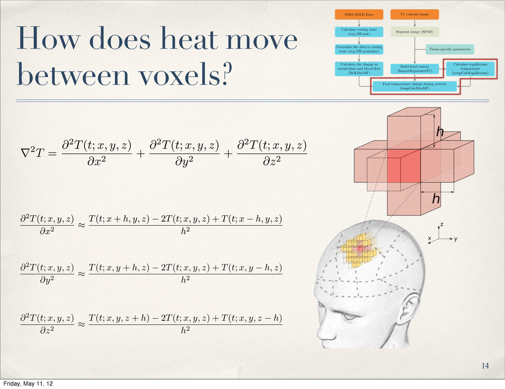How does heat move between voxels? @ 2 T ( t ; ...
