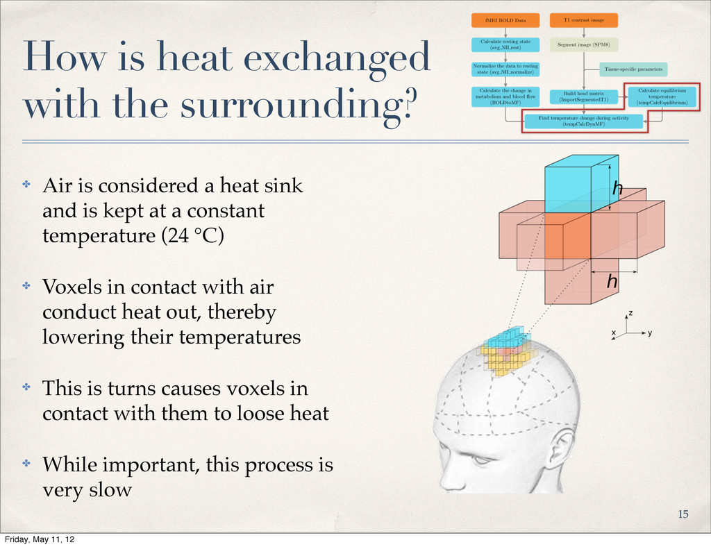 How is heat exchanged with the surrounding? ✤ A...