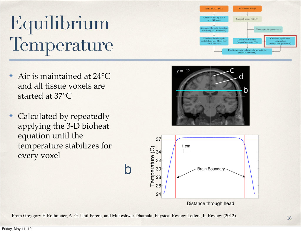 b Equilibrium Temperature ✤ Air is maintained a...