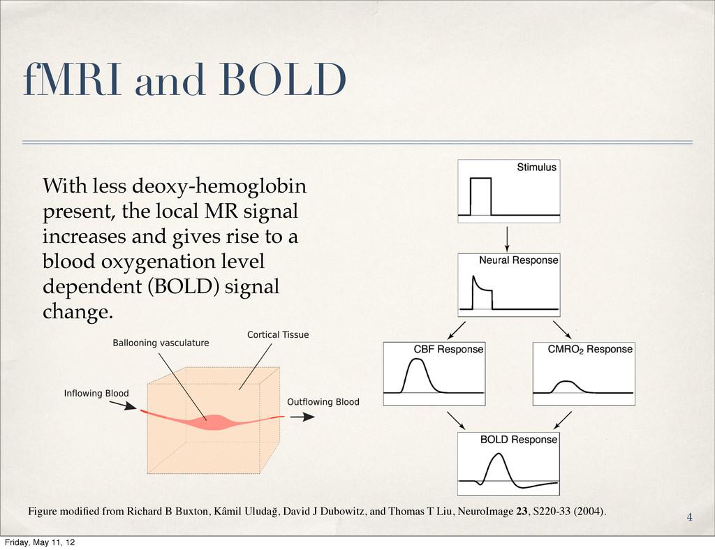 fMRI and BOLD With less deoxy-hemoglobin presen...