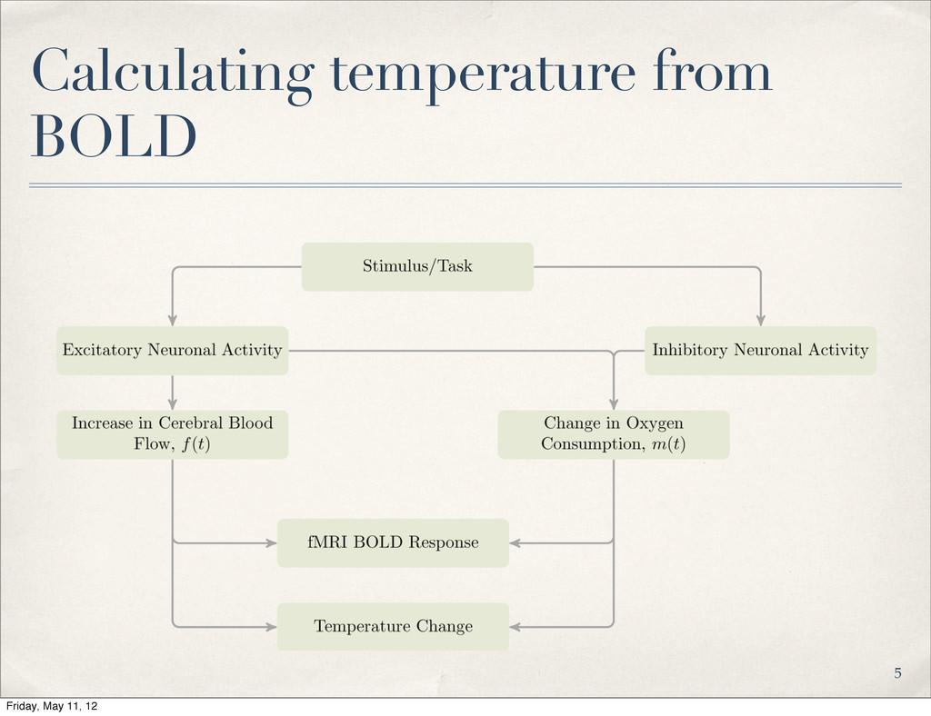 Calculating temperature from BOLD 5 Friday, May...