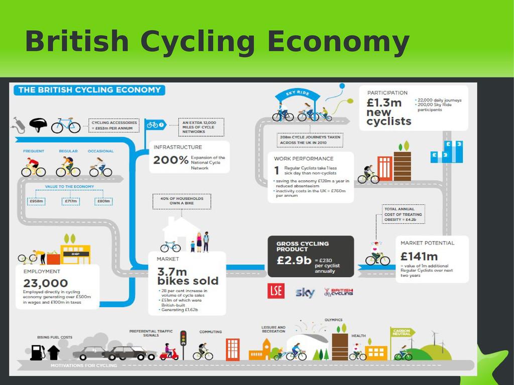 British Cycling Economy