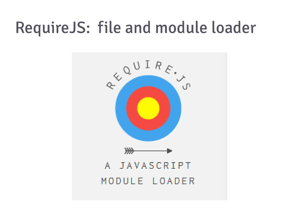 RequireJS: file and module loader