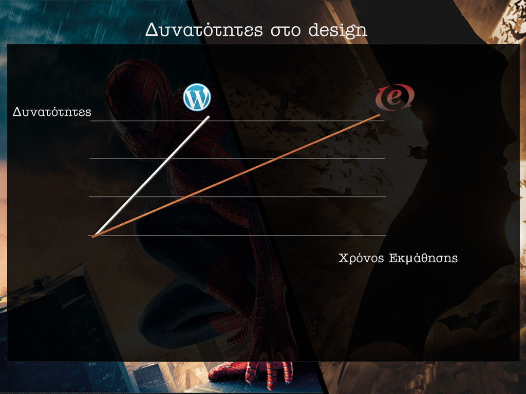 Δ˘Ó·ÙfiÙËÙ˜ ÛÙÔ design Δ˘Ó·ÙfiÙËÙ˜ ÃÚfiÓÔ˜ ∂Îμ¿ı...