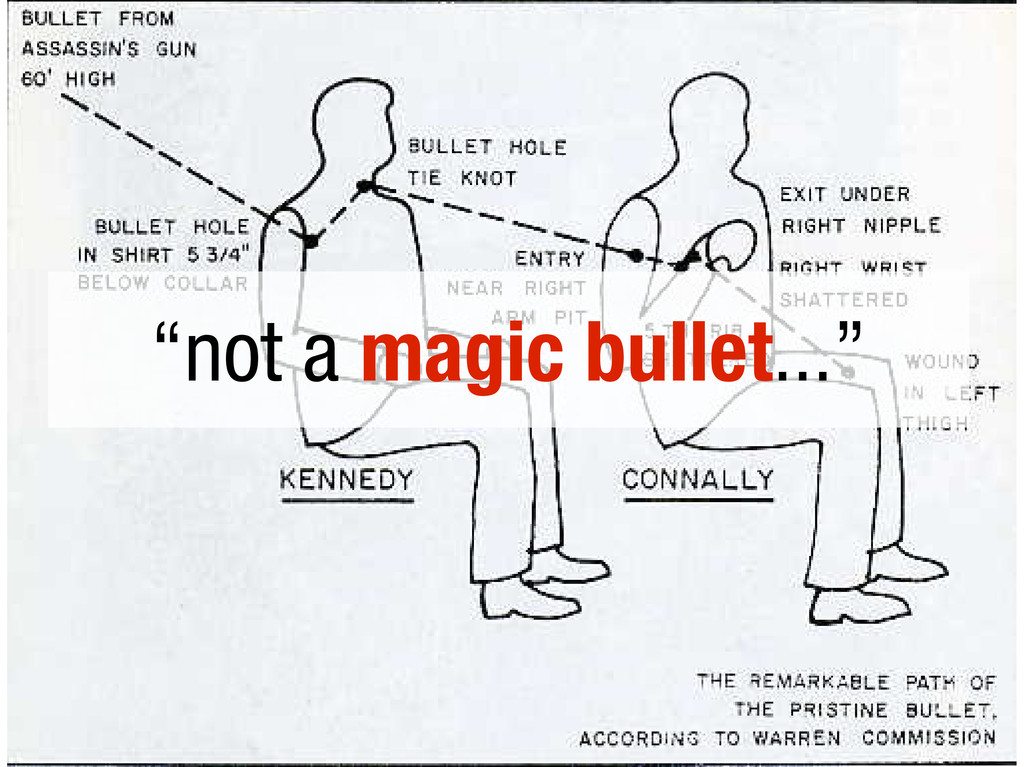 """not a magic bullet..."""