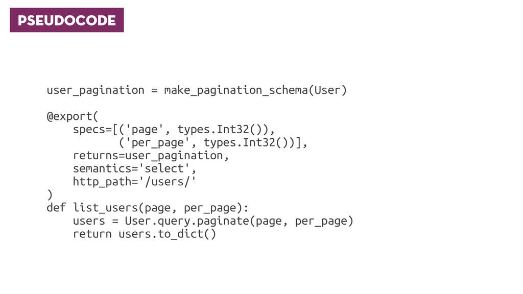 Pseudocode user_pagination = make_pagination_sc...