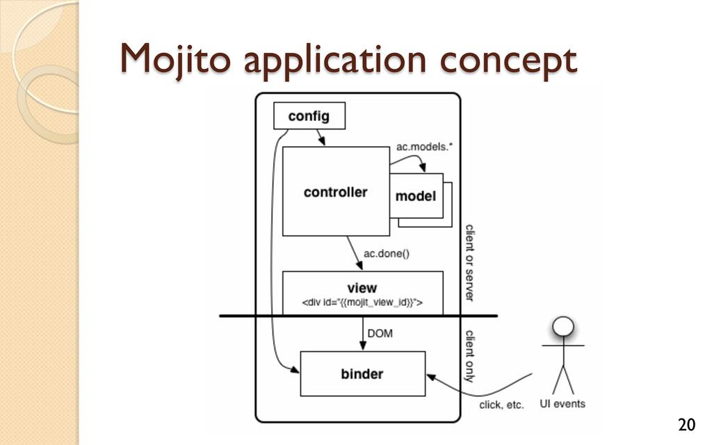 Mojito application concept 20