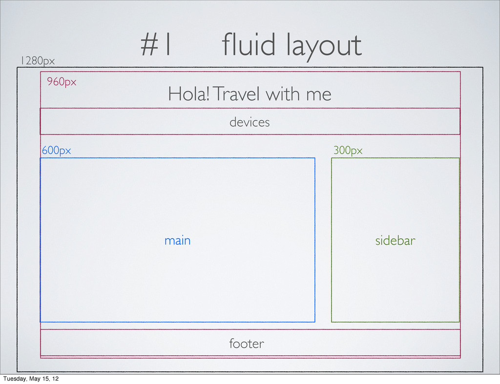 #1 fluid layout 1280px 960px Hola! Travel with m...