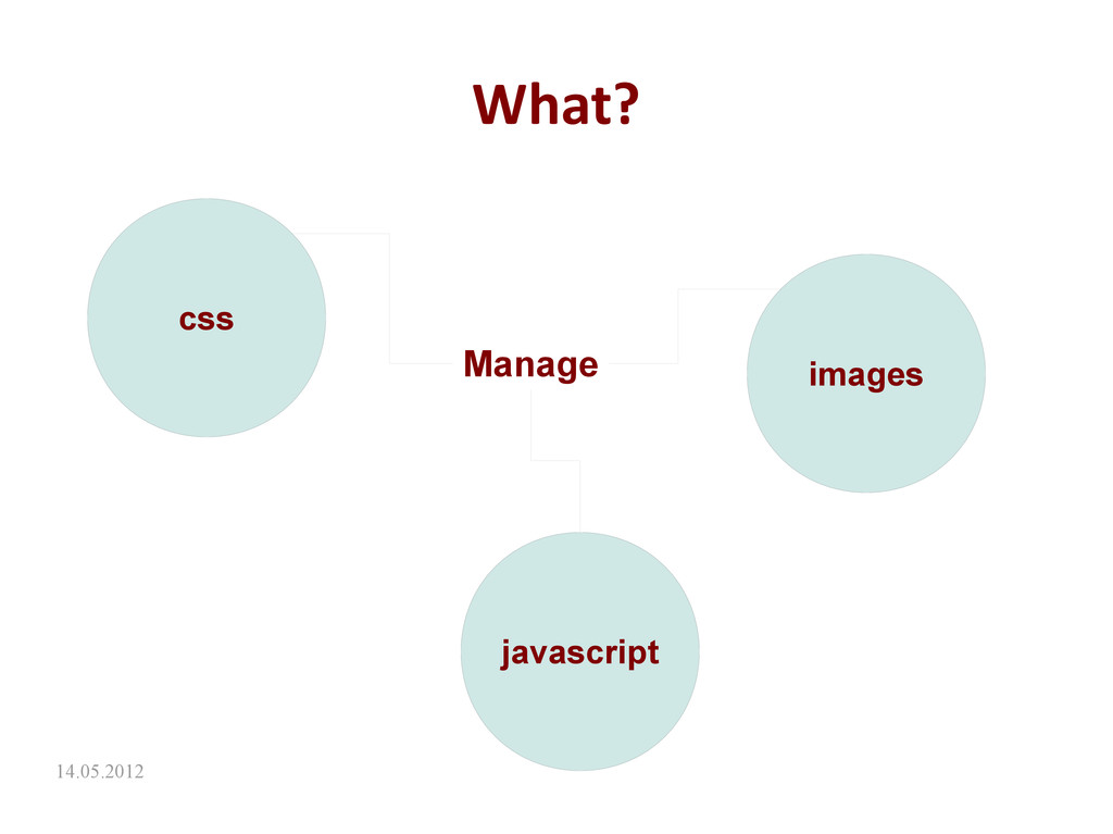 14.05.2012 What? css javascript images Manage