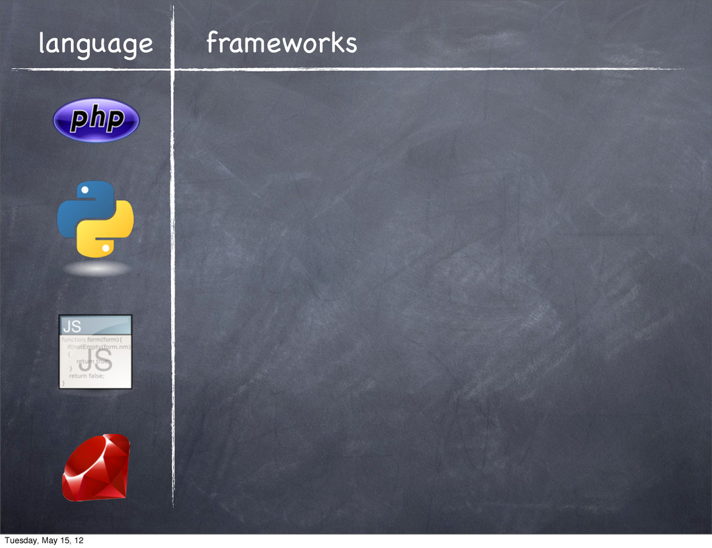 language frameworks Tuesday, May 15, 12