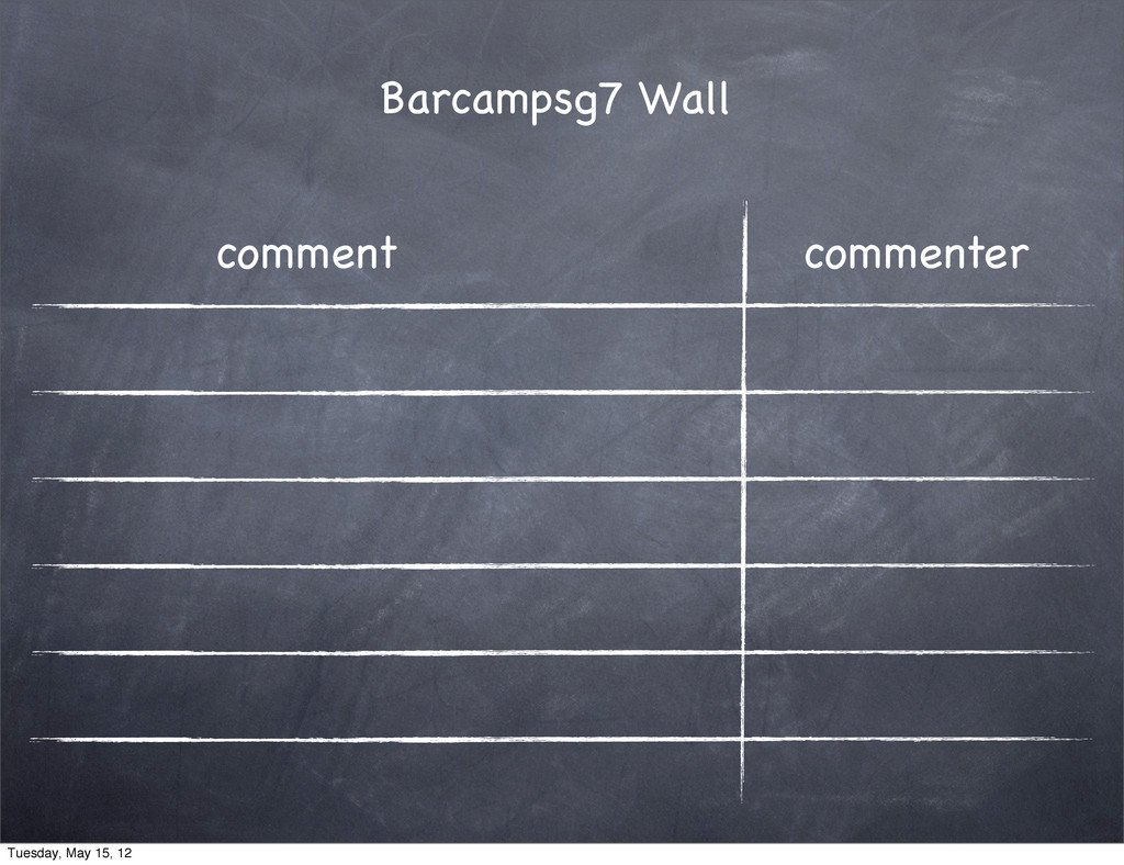 Barcampsg7 Wall comment commenter Tuesday, May ...