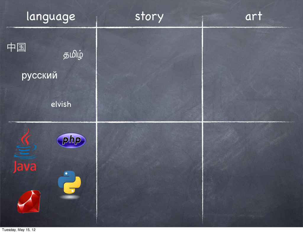 language story art தࠃ தமிழ் русский elvish Tues...