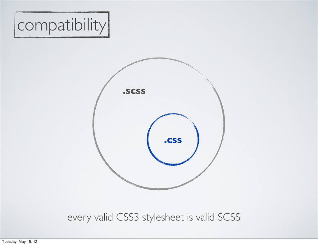 compatibility .scss .css every valid CSS3 style...