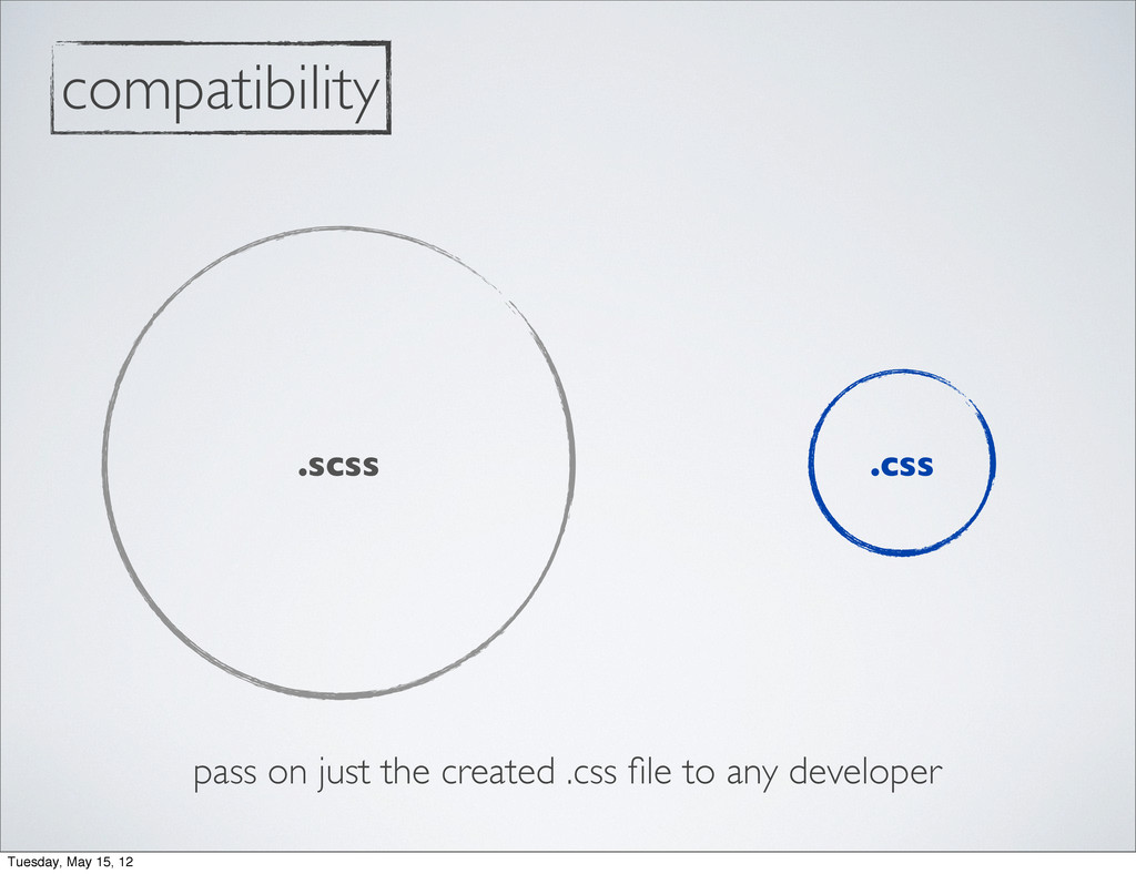 compatibility .scss .css pass on just the creat...