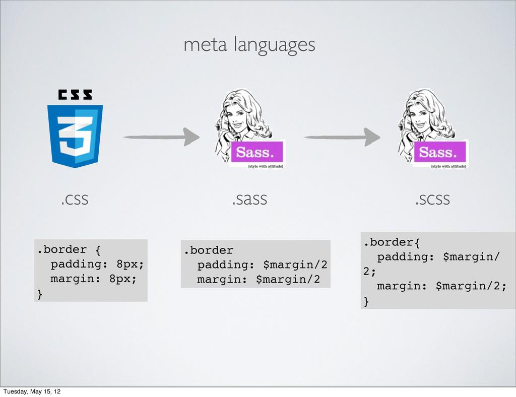 .css .sass .scss meta languages .border { paddi...