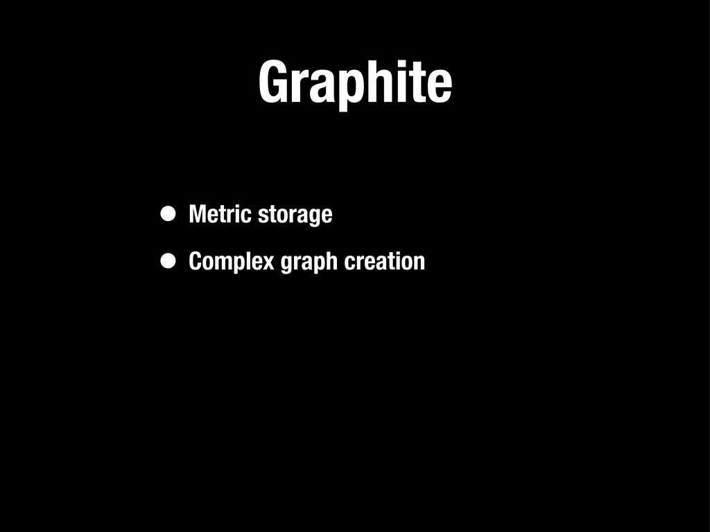 Graphite • Metric storage • Complex graph creat...