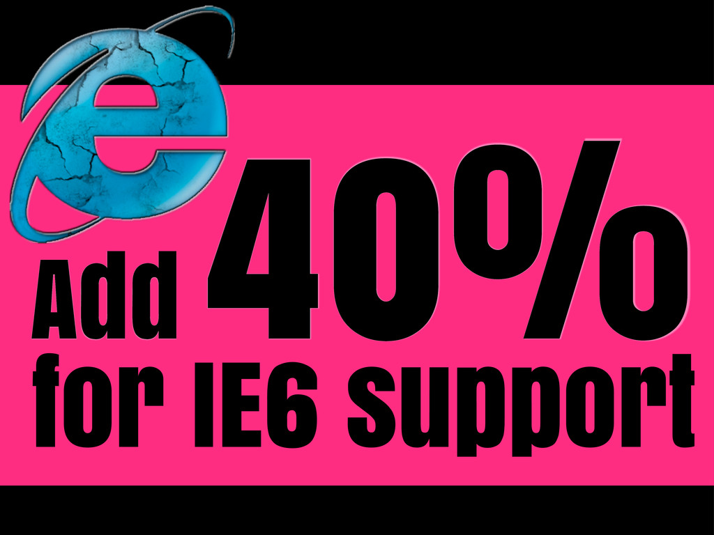 Add 40% for IE6 support
