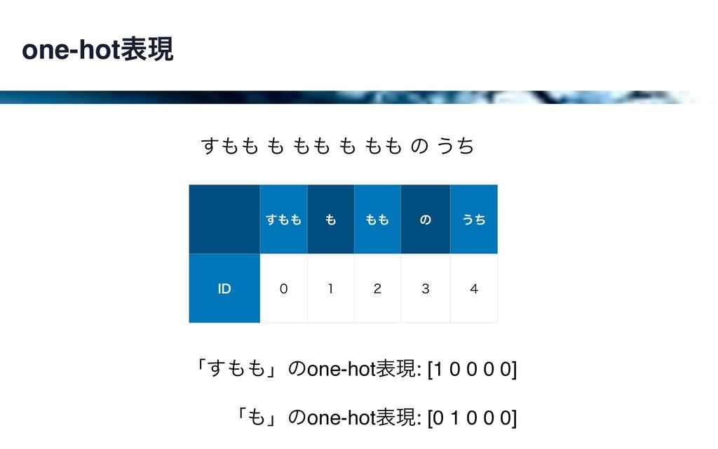 one-hotදݱ ͢     ͷ ͏ͪ ͢   ͷ ͏ͪ *% ...