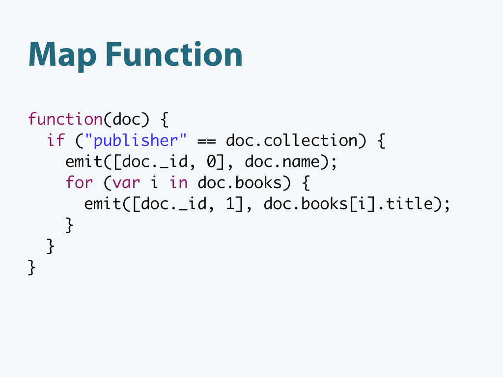 """function(doc) { if (""""publisher"""" == doc.collecti..."""