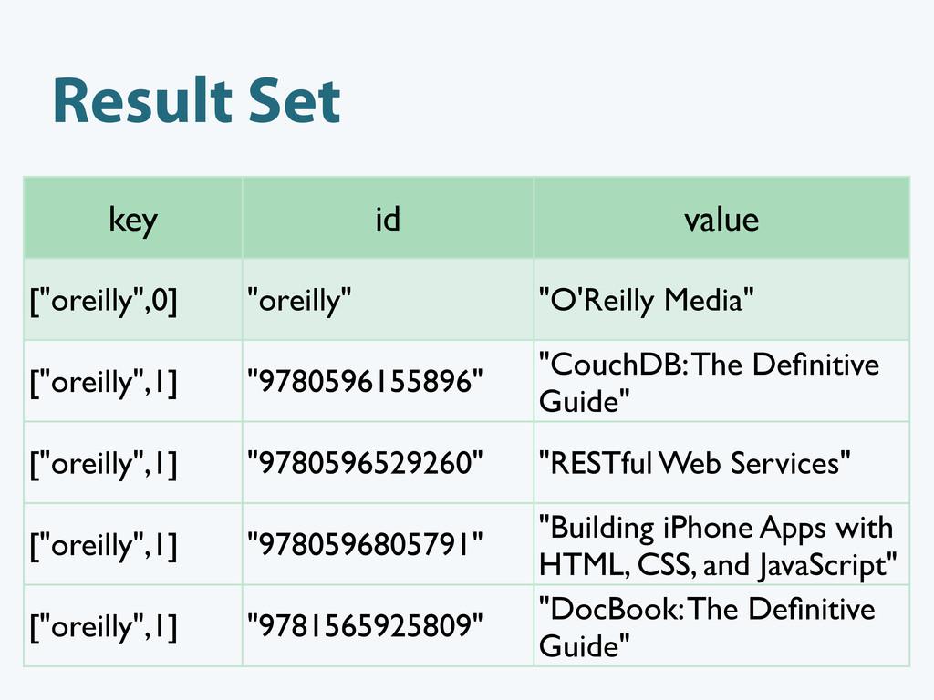 "Result Set key id value [""oreilly"",0] ""oreilly""..."