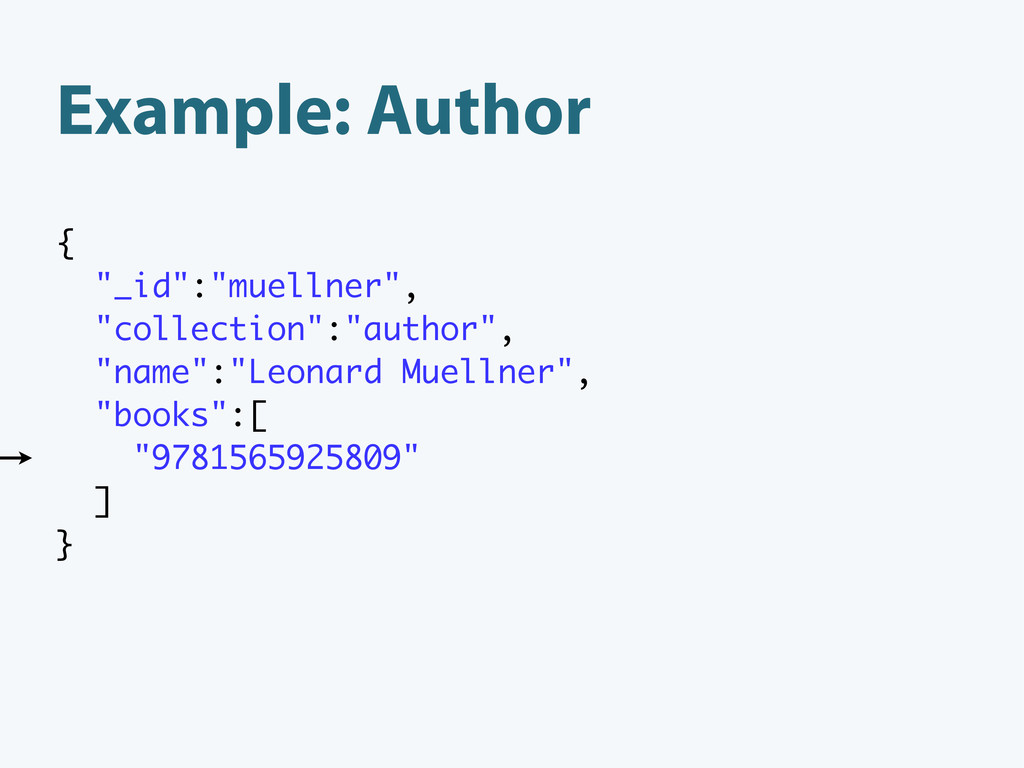 """Example: Author { """"_id"""":""""muellner"""", """"collection..."""