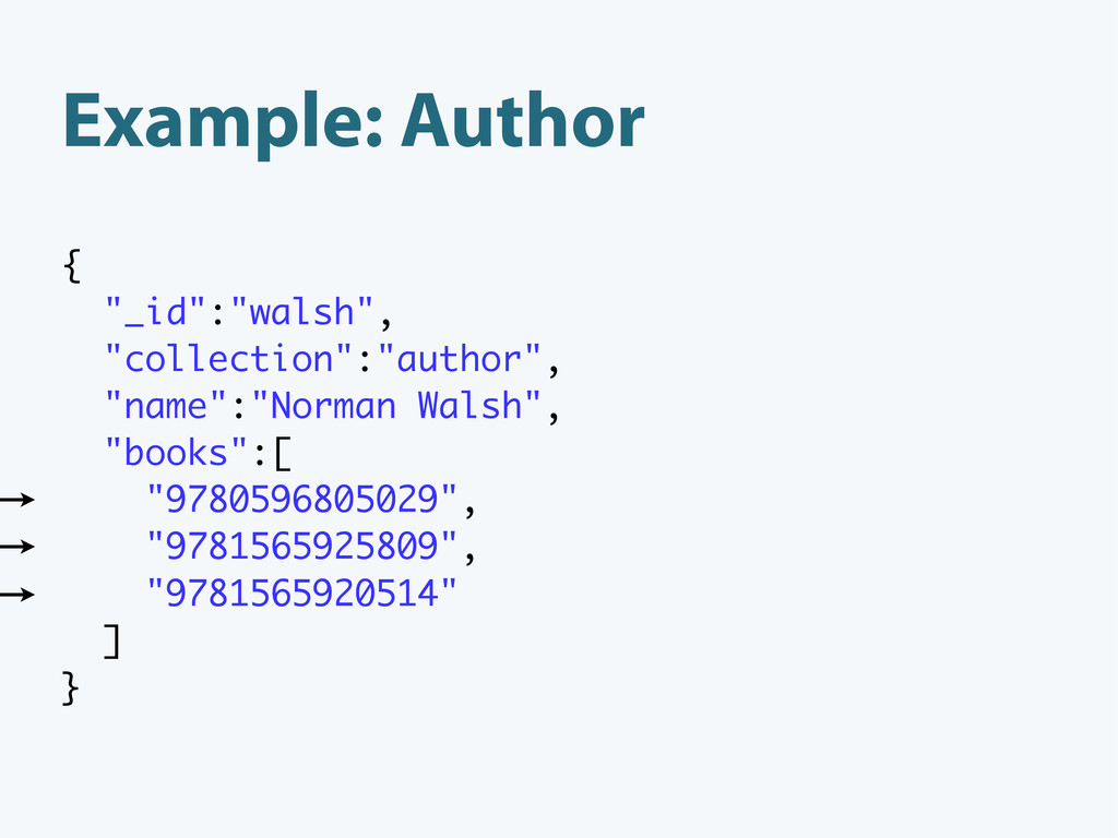 """Example: Author { """"_id"""":""""walsh"""", """"collection"""":""""..."""