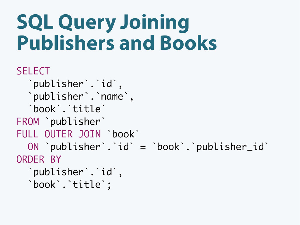 SELECT `publisher`.`id`, `publisher`.`name`, `b...