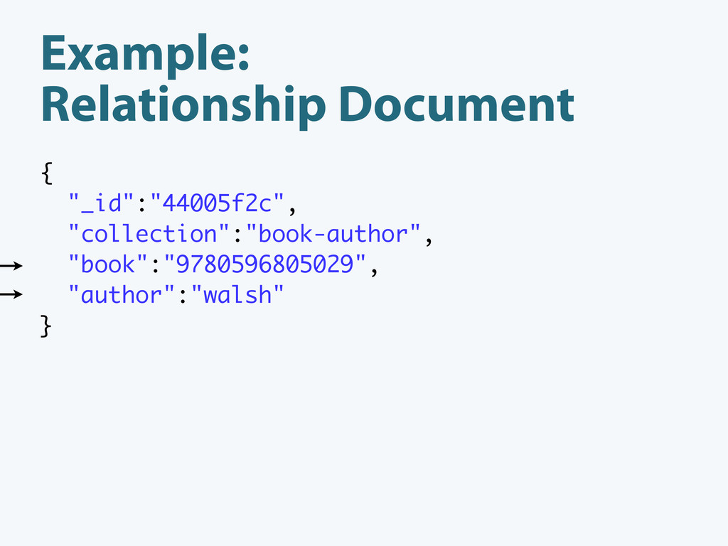 """Example: Relationship Document { """"_id"""":""""44005f2..."""