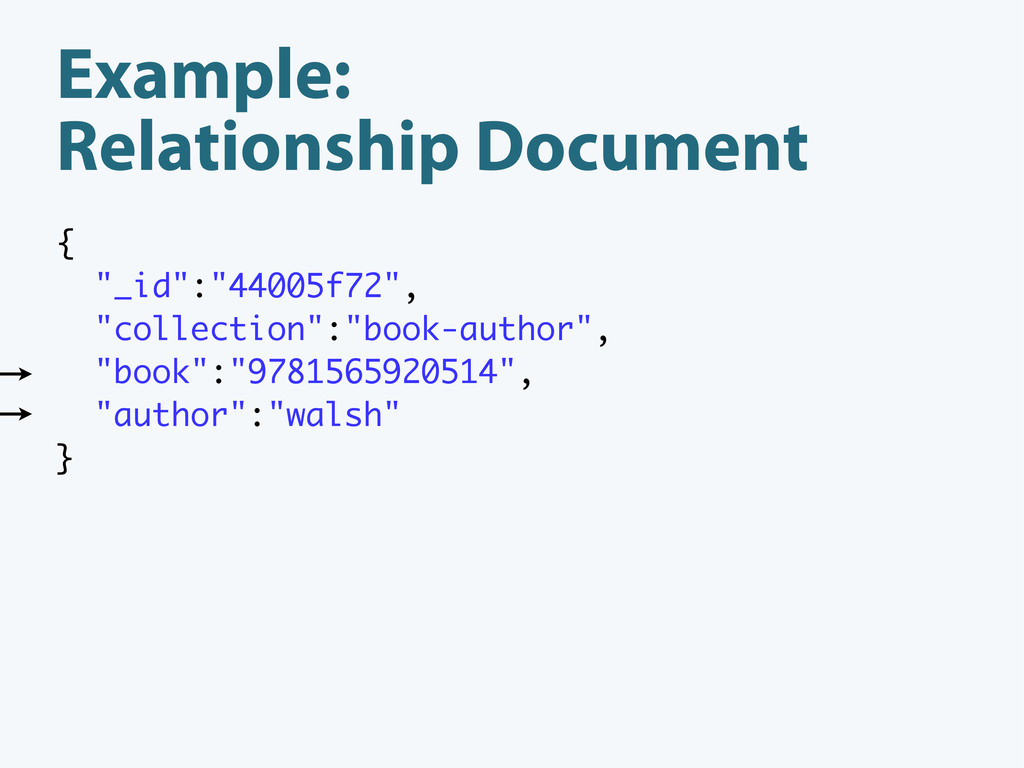 """Example: Relationship Document { """"_id"""":""""44005f7..."""