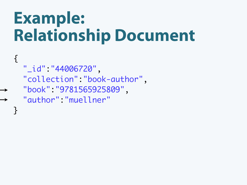 """Example: Relationship Document { """"_id"""":""""4400672..."""