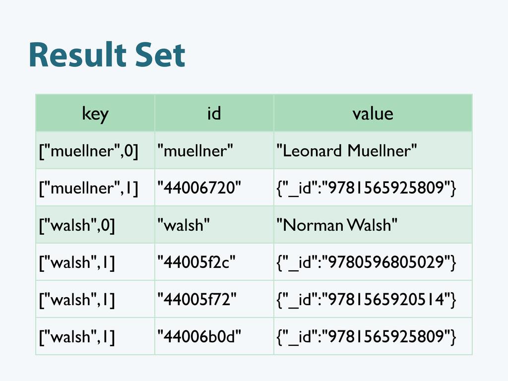 "Result Set key id value [""muellner"",0] ""muellne..."