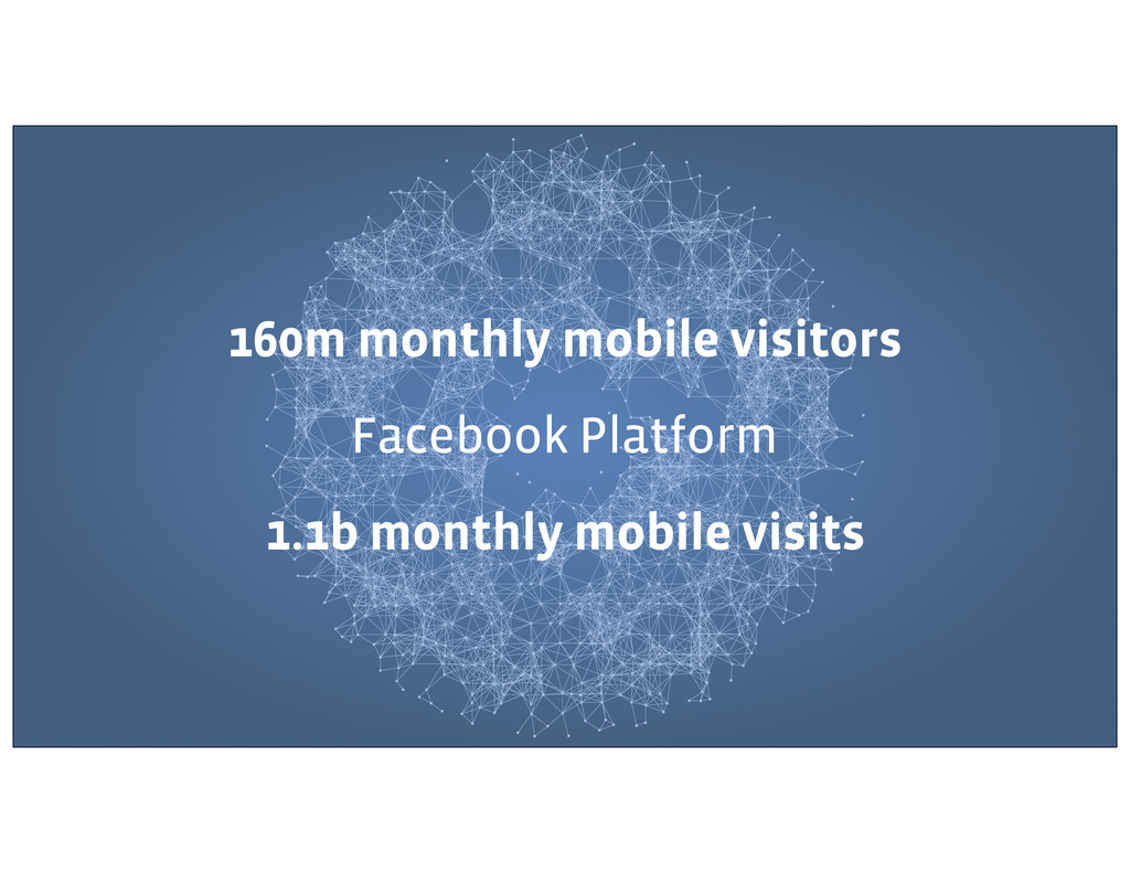160m monthly mobile visitors 1.1b monthly mobil...
