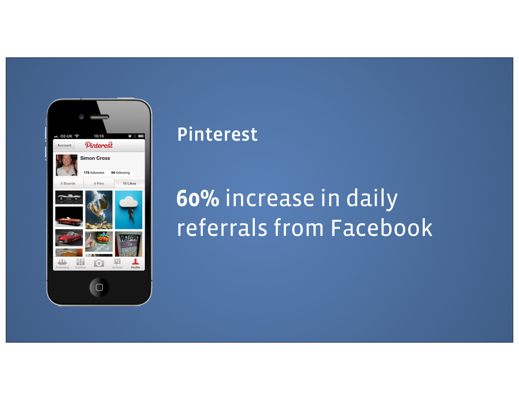 Pinterest 60% increase in daily referrals from ...