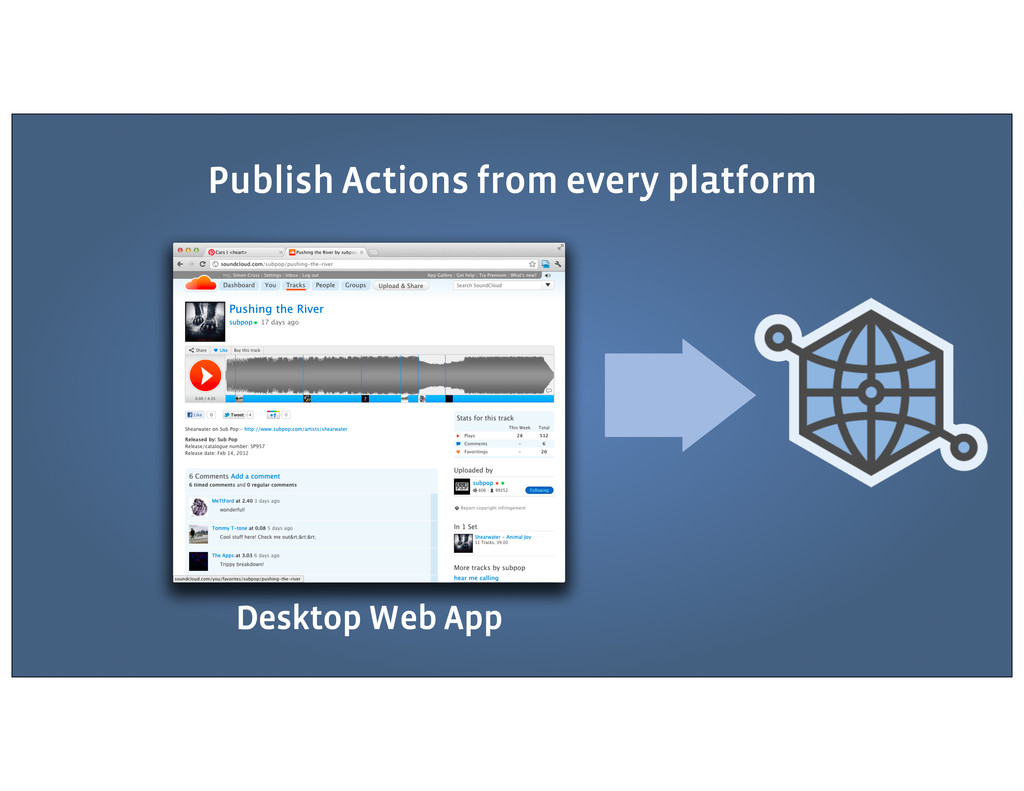 Publish Actions from every platform Desktop Web...