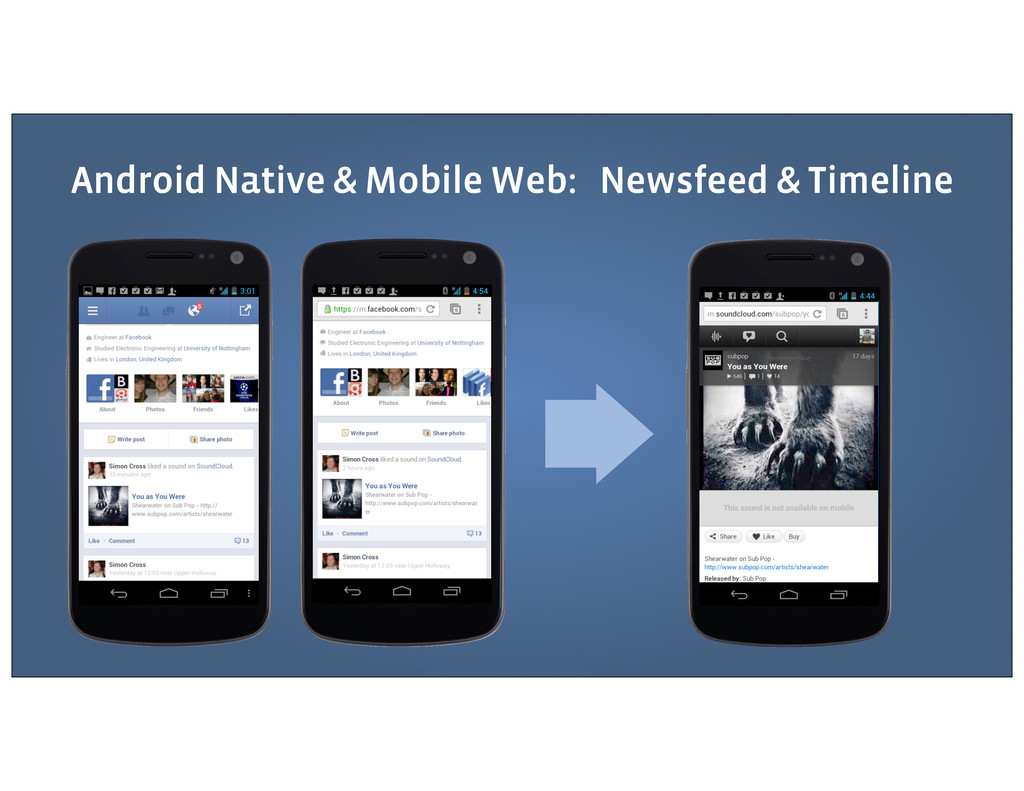 Android Native & Mobile Web: Newsfeed & Timeline