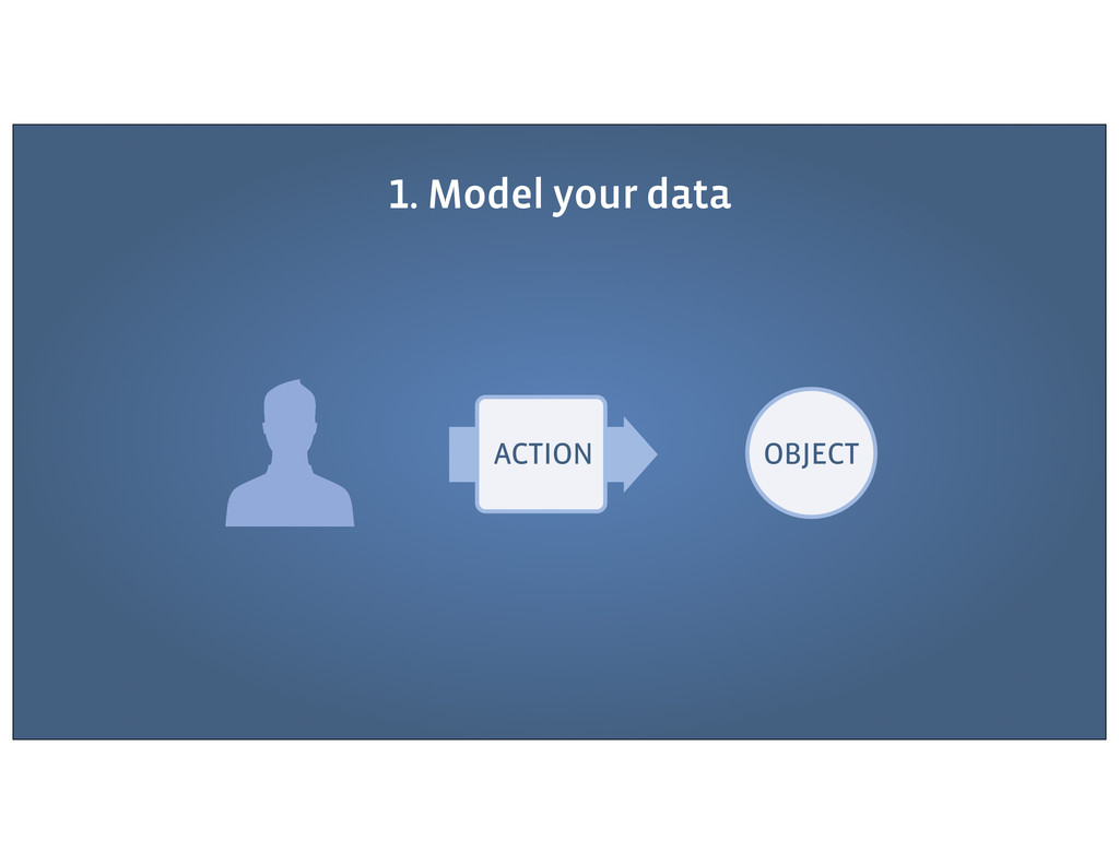 ACTION OBJECT . Model your data