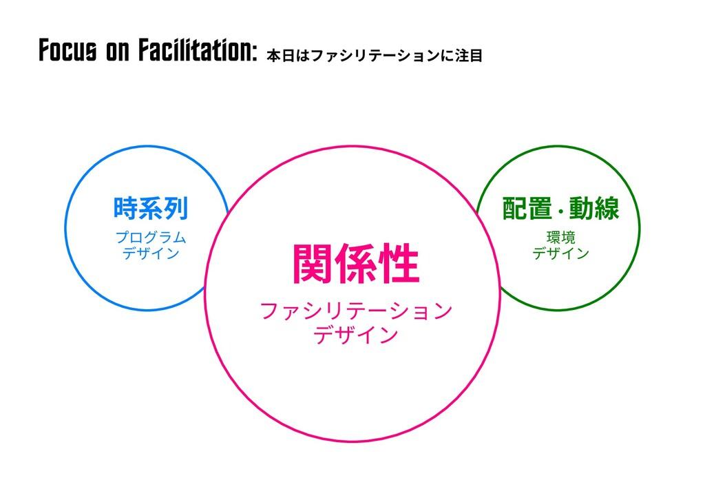 × × Focus on F^cilit^tion: