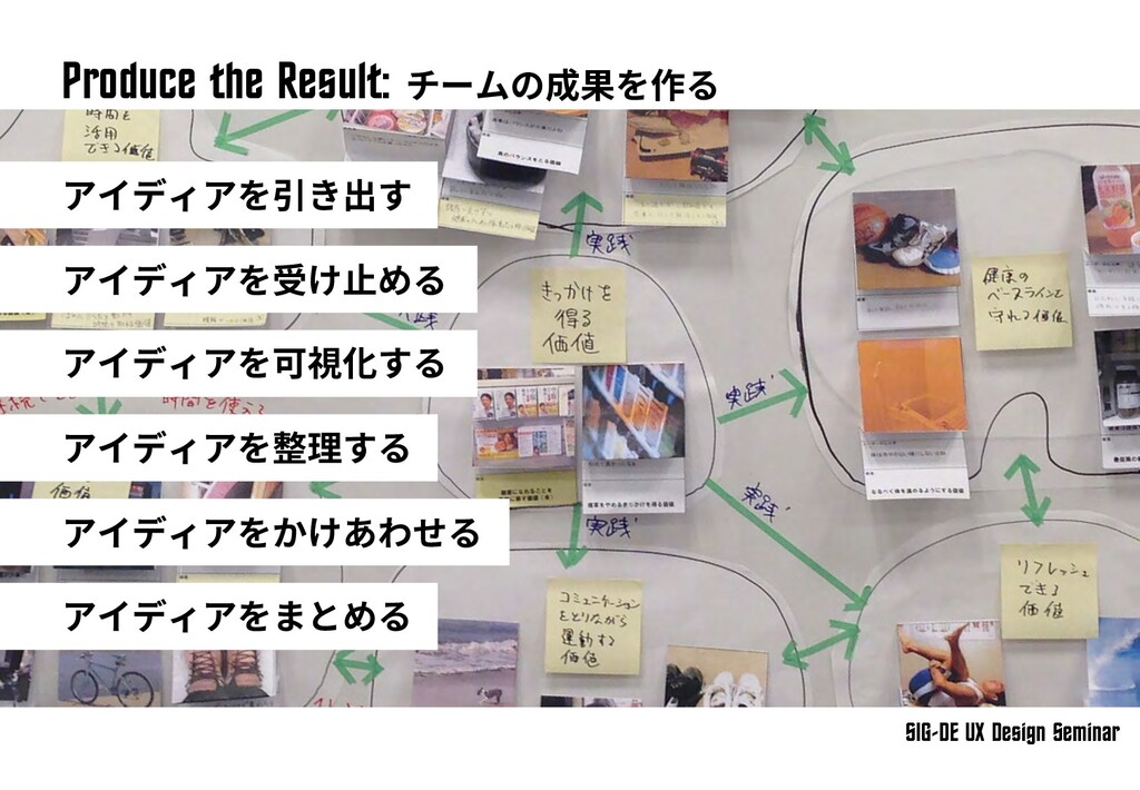 SIG-DE UX Design Semin^r Produce the Result: