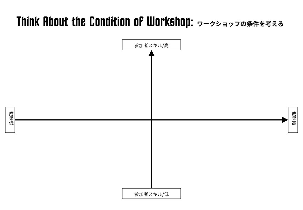 Think @bout the Condition of Workshop: / /