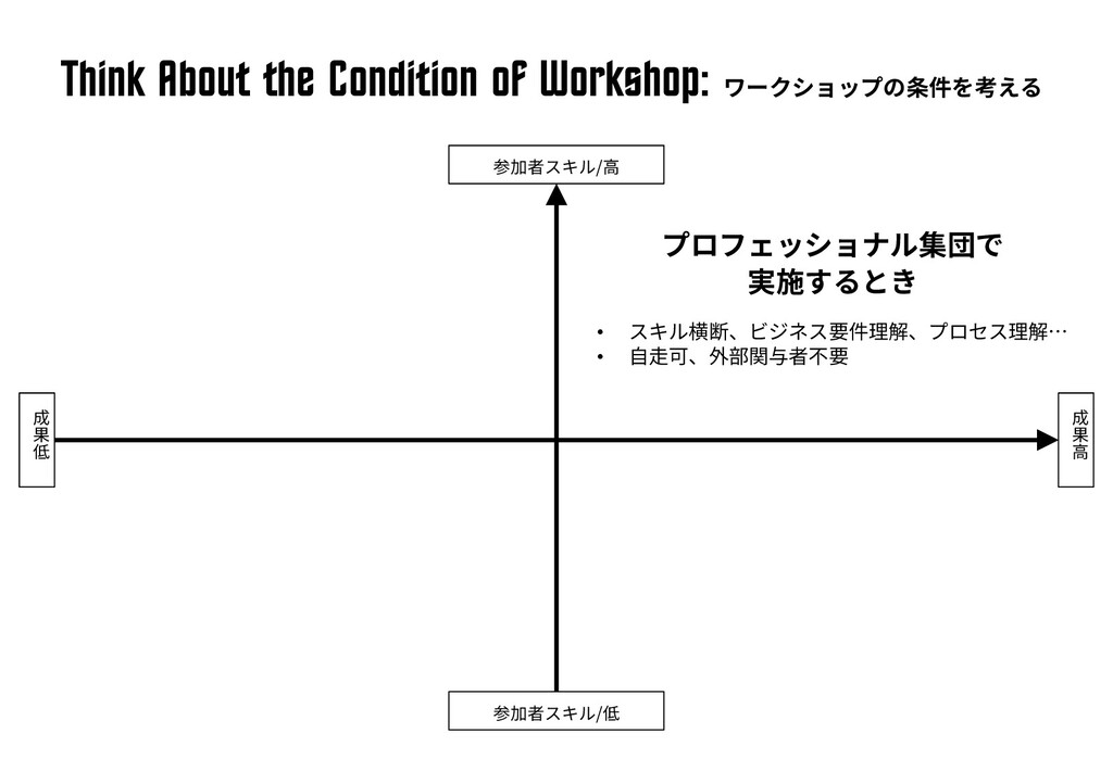 • • / / Think @bout the Condition of Workshop: