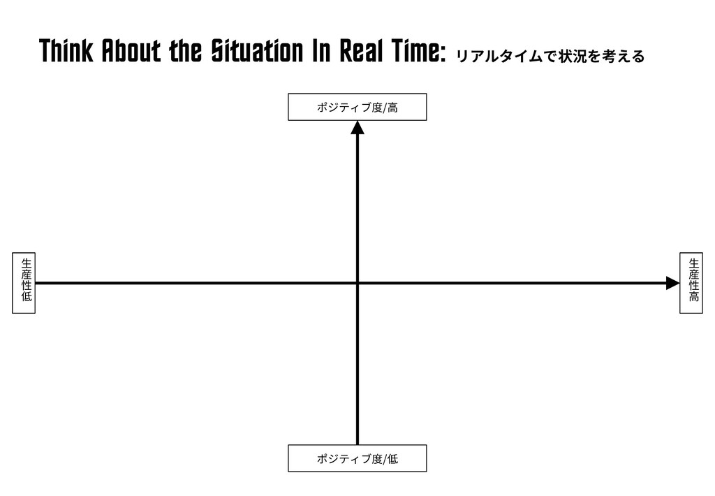 / Think @bout the Situ^tion In Re^l Time: /