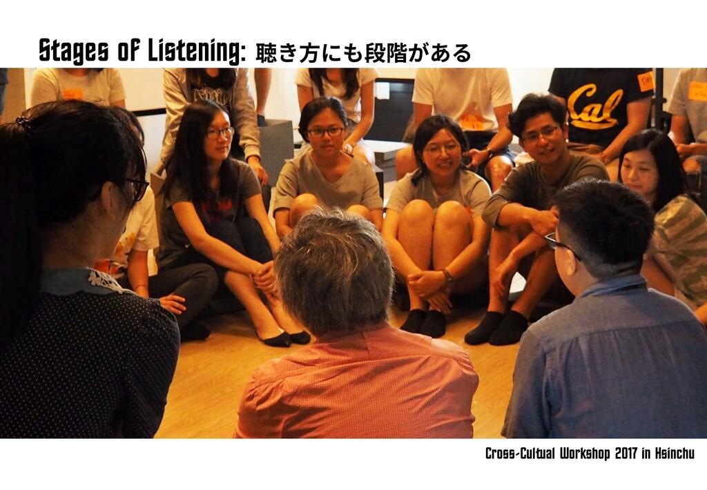 Cross-Cultu^l Workshop 2017 in Hsinchu St^ges o...