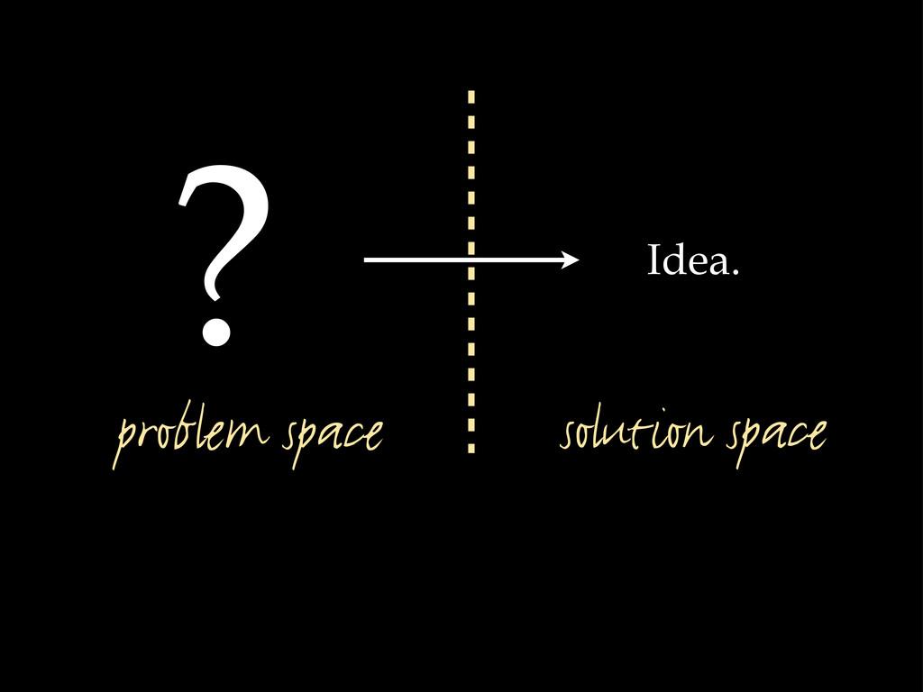 Idea. ? solution space problem space
