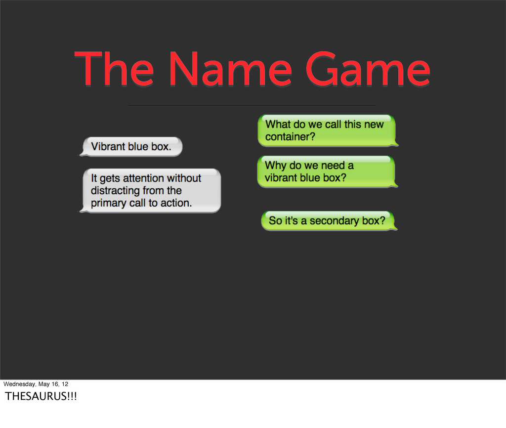 The Name Game Wednesday, May 16, 12 THESAURUS!!!