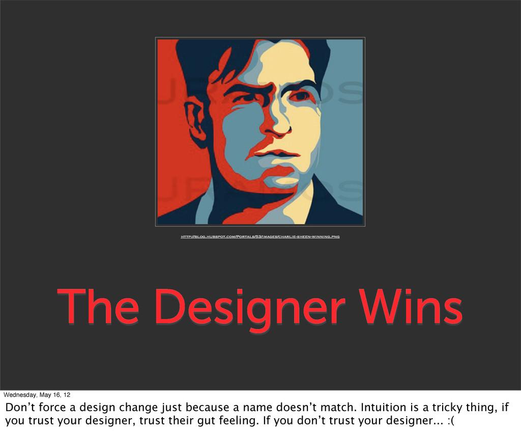 The Designer Wins http://blog.hubspot.com/Porta...