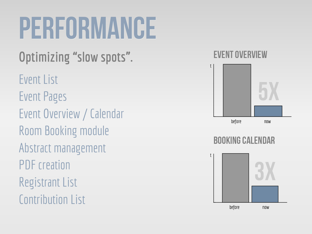 "PERFORMANCE Optimizing ""slow spots"". Event List..."