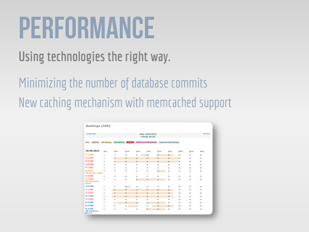 PERFORMANCE Using technologies the right way. M...
